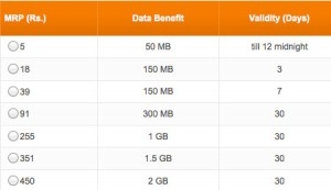 Docomo 3 prepaid data tariff plans