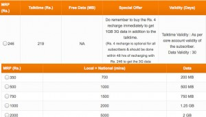 Tata Docomo 3G prepaid SmartLife plan