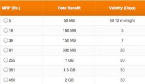 Docomo 3 prepaid data tariff plans